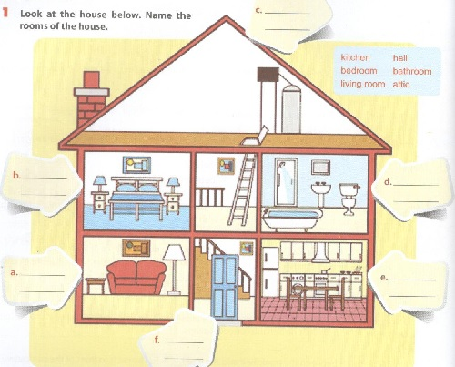 Unit 2: My home-A closer look 1