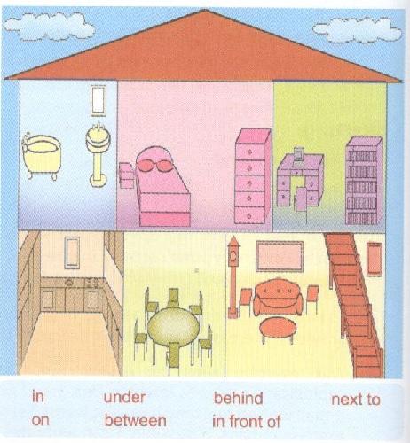 Căn nhà