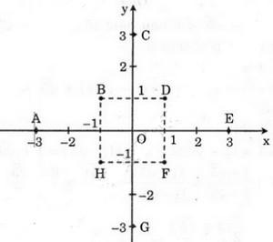 Hình bài 11 trang 48 SGK Toán lớp 9 Tập 1