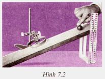 Hình 7.2 bài C5 trang 25 SGK Vật lí lớp 6
