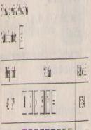 Bài 38 trang 20  sgk toán 6 tập 1