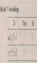 Bài 63 trang 28 sgk toán 6 tập 1