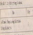 Bài 89 trang 36 sgk toán 6 tập 1
