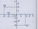 Bài 32 trang 67 sách giáo khoa toán 7 tập 1