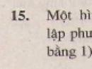Bài 15 trang 117 - Sách giáo khoa toán 9 tập 2