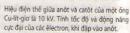 Bài 6 trang 146 sgk Vật lý lớp 12