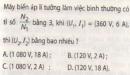 Bài 2 trang 91 sgk vật lý 12