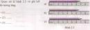 Bài C9 trang 10 sgk vật lý 6
