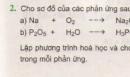 Bài 2 trang 57 sgk hóa học 8