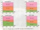 Cơ cấu kinh tế khu vực Đông Nam Á