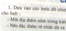Câu 1 -Trang 9 - SGK Địa lí 8