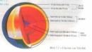 Câu hỏi lý thuyết 3 - SGK Trang 26 Địa lí 10-