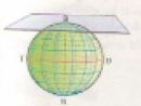 Câu hỏi lý thuyết 1 trang 5 SGK Địa lí 10)
