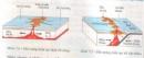 Câu hỏi lý thuyết 5 - SGK Trang 27 Địa lí 10-