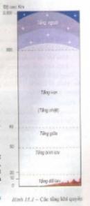 Câu hỏi lý thuyết 1 - SGK Trang 39 Địa lí 10-