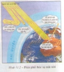 Câu hỏi lý thuyết 2 - SGK Trang 42 Địa lí 10-