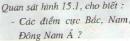Câu hỏi 2 (Mục 1 - Bài 14 - Trang 47) SGK Địa lí 8