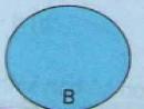 Lý thuyết chu vi hình tròn