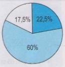 Bài 2 trang 102  SGK toán 5
