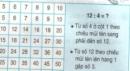 Bài 3, bài 4  Tiết 74 trang 76 sgk Toán 3