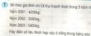 Bài 1, bài 2, bài 3, bài 4 Tiết 128 trang 138 sgk Toán 3