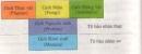 Câu 1, câu 2, câu 3 sgk trang 13 sinh học lớp 10