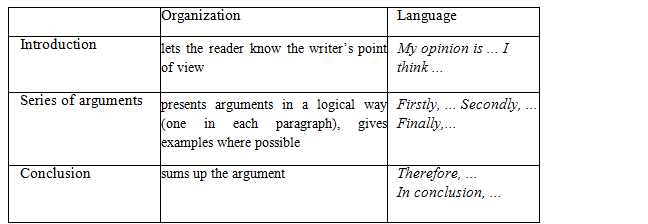 Argumentative essay helper unit 1