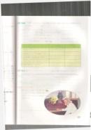 Listening unit 12 trang 127 sgk tiếng anh 10