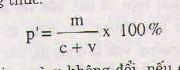 Tỷ suất lợi nhuận là gì? cho ví dụ minh họa Ty-suat-loi-nhuan-la-gi-cac-nhan-to-anh-huong-toi-ty-suat-loi-nhuan_3_1443766826