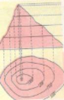 Câu hỏi trang 18, 19 SGK Địa lý 6