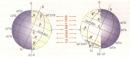 Bài 1, 2, 3 trang 30 SGK Địa lý 6