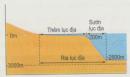 Câu hỏi trang 34, 35 SGK Địa lý 6