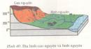 Câu hỏi trang 47 SGK Địa lý 6