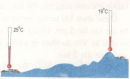 Câu hỏi trang 55, 56 SGK Địa lý 6
