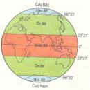 Câu hỏi 1, 2 trang 67 SGK Địa lý 6