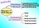 Dùng cụm chủ - vị để mở rộng câu: Luyện tập (tiếp theo) trang 96 SGK Ngữ văn 7