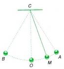 Bài C6 trang 96 SGK Vật lí 8
