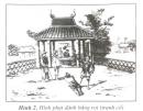 Bài 2 trang 66 SGK Lịch sử 4