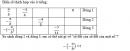 Bài 66 trang 34 sgk toán 6 tập 2