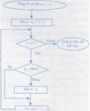 Câu 4 trang 44 SGK Tin học 10