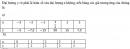Bài 27 trang 64 sgk toán 7 tập 1