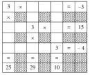 Bài 50 trang 82 sgk toán 6 tập 1