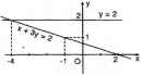 Bài 8 trang 12 sgk Toán 9 tập 2