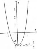 Bài 2 trang 43 sách sgk giải tích 12