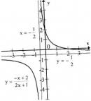 Bài 3 trang 43 sách sgk giải tích 12