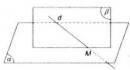 Bài 2 trang 53 sách giáo khoa hình học lớp 11