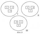 Bài 72 trang 88 sgk toán 6 tập 1