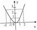 Bài 3 trang 61 sgk  giải tích 12