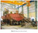 Dựa vào kiến thức đã học, em hãy cho biết vì sao có thể xây dựng nhà máy đường và nhà máy đóng mới, sửa chữa tàu thuyền ở duyên hải miền Trung ?
