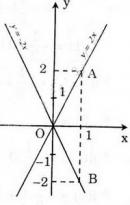 Bài 3  trang 45 sgk Toán 9 tập 1